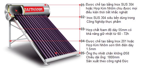 Mô tả chi tiết máy nước nóng năng lượng mặt trời đại thành
